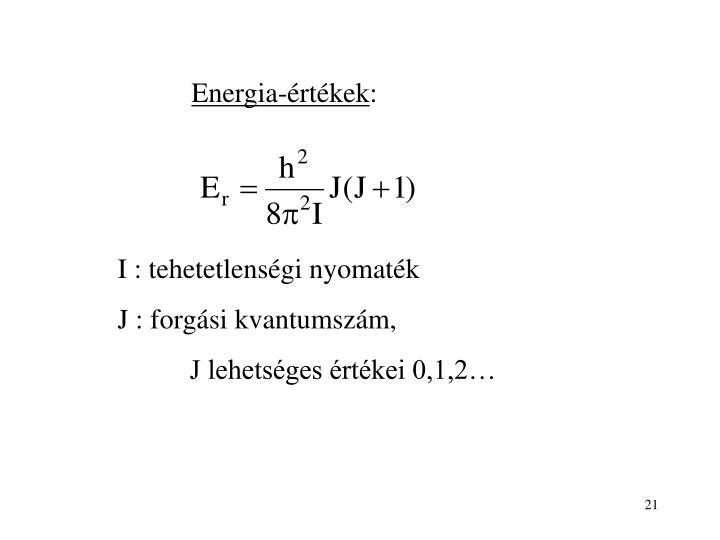 Energia-értékek