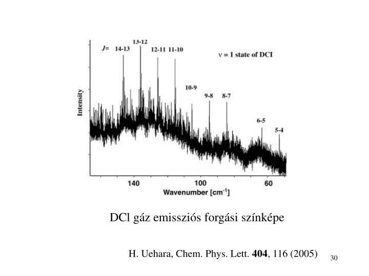 DCl gáz emissziós forgási színképe