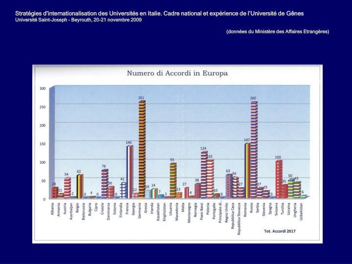 Stratgies dinternationalisation des Universits en Italie. Cadre national et exprience de lUniversit de
