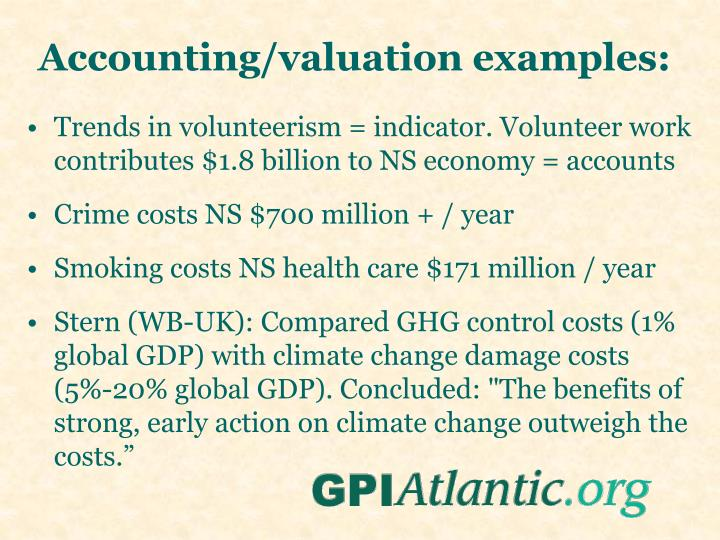 Accounting/valuation examples: