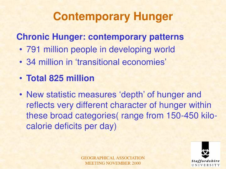 Contemporary Hunger
