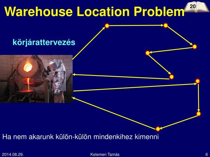 Warehouse Location Problem