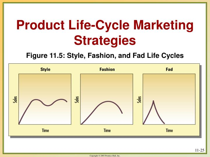 Figure 11.5: Style, Fashion, and Fad Life Cycles