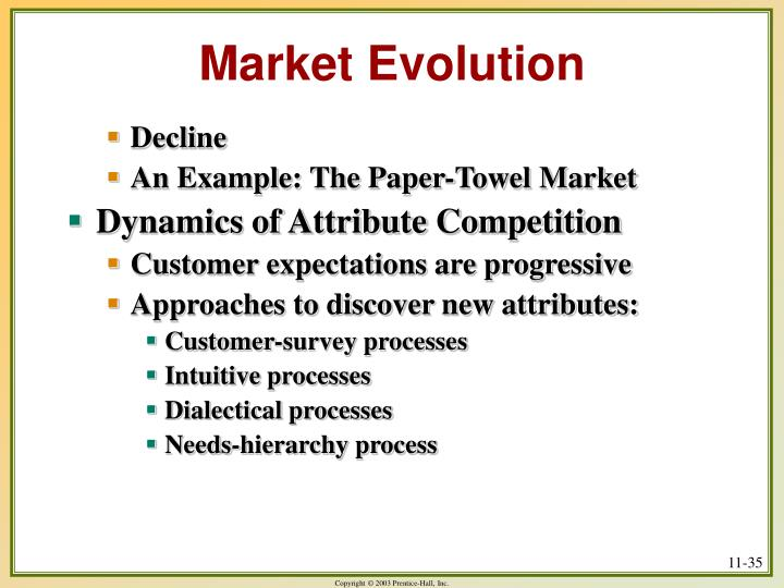 Market Evolution