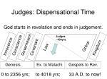 judges dispensational time