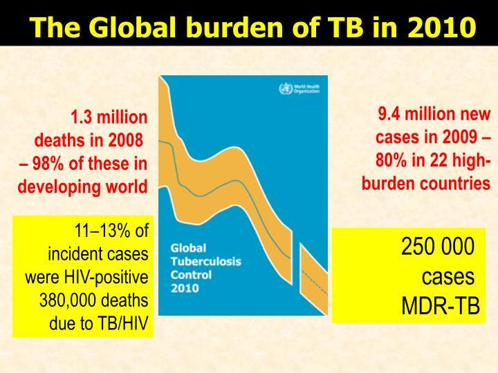 The Global burden of TB in 2010