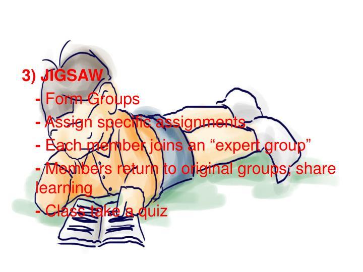 3) JIGSAW