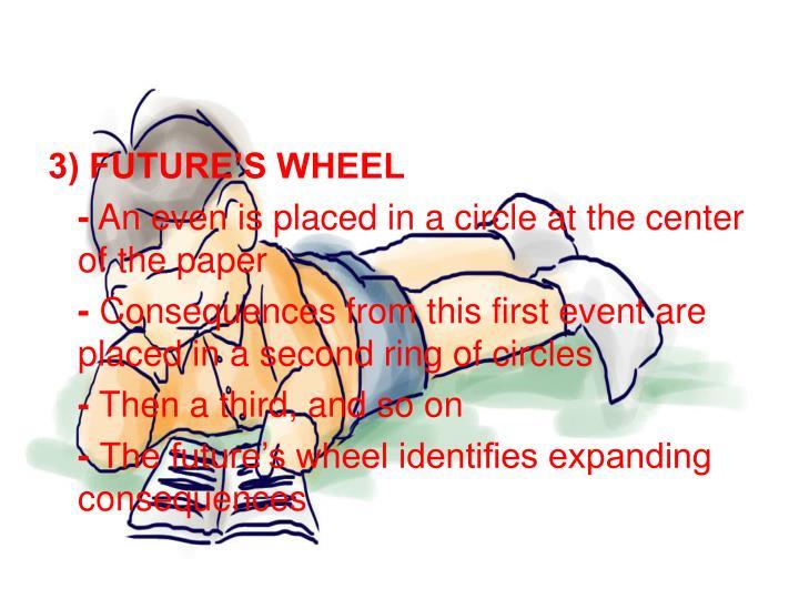 3) FUTURE'S WHEEL