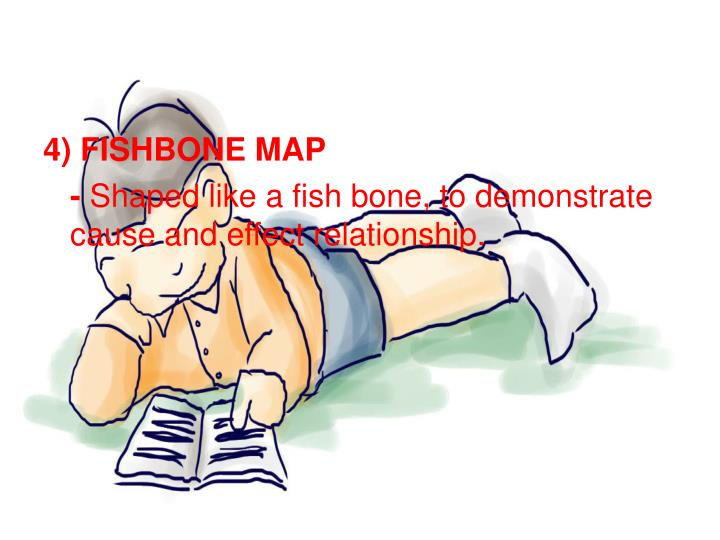 4) FISHBONE MAP