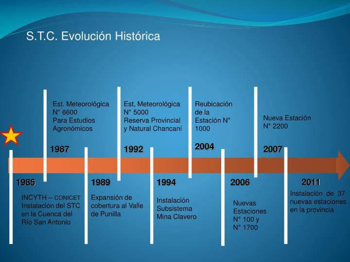S.T.C. Evolución Histórica