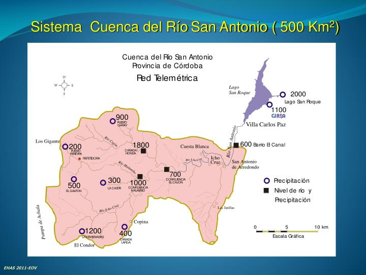 Sistema  Cuenca del Río
