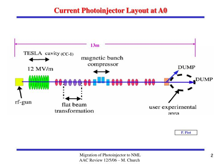 Current photoinjector layout at a0