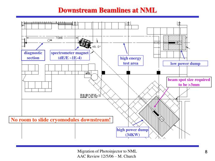 Downstream Beamlines at NML