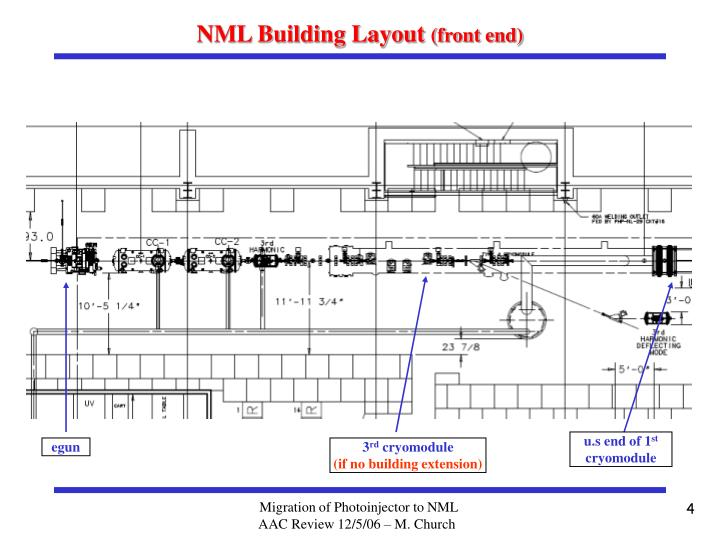 NML Building Layout