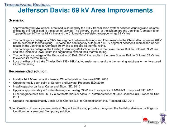 Jefferson Davis: 69 kV Area Improvements