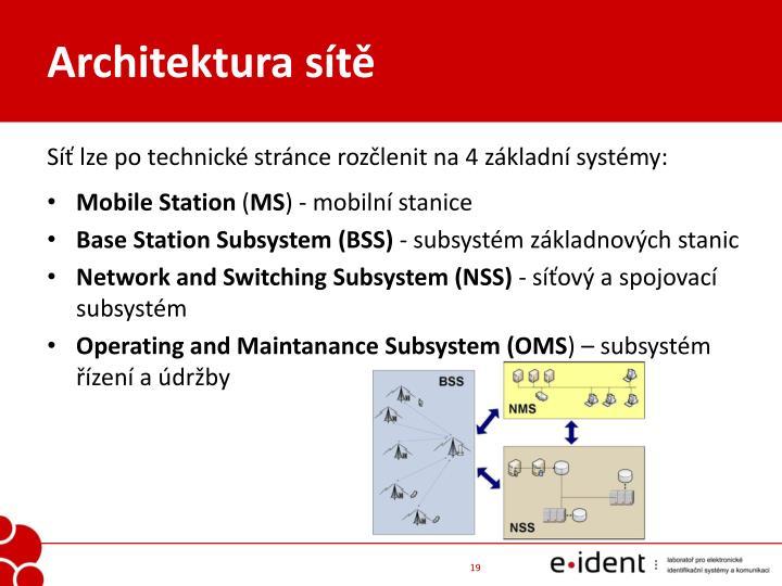 Architektura sítě
