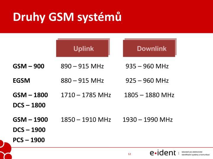 Druhy GSM systémů