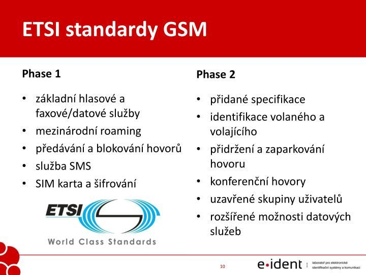 ETSI standardy GSM