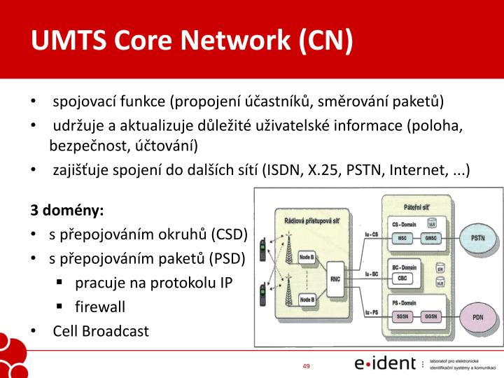 UMTS Core Network (CN)