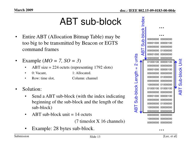 ABT sub-block