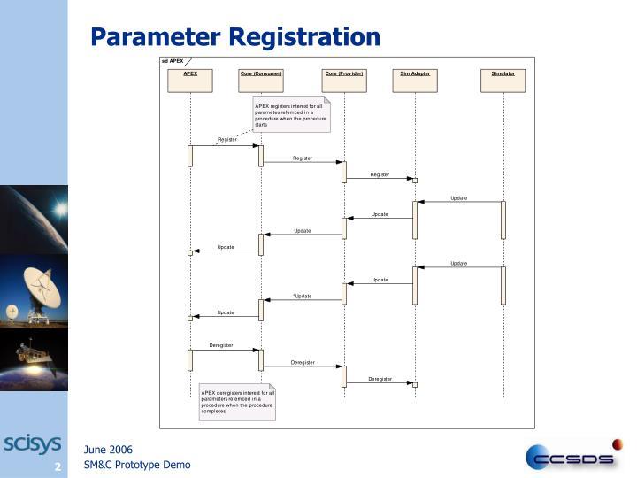 Parameter Registration