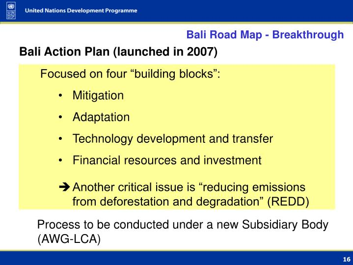 Bali Road Map - Breakthrough