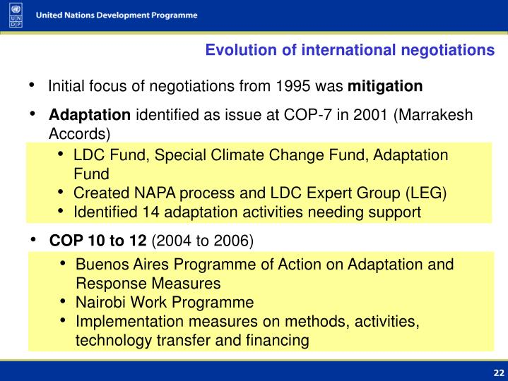 Evolution of international negotiations