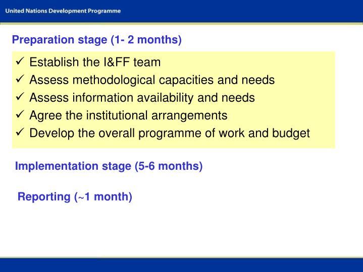 Preparation stage (1- 2 months)