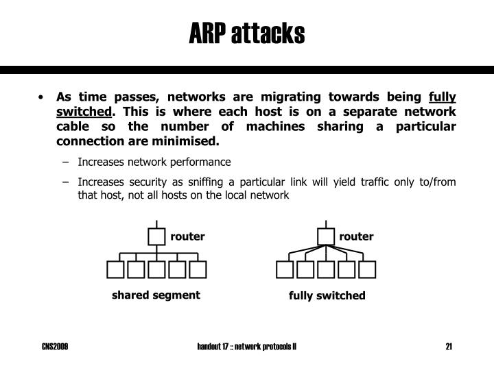 ARP attacks