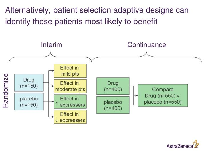 Alternatively, patient selection adaptive designs can identify those patients most likely to benefit
