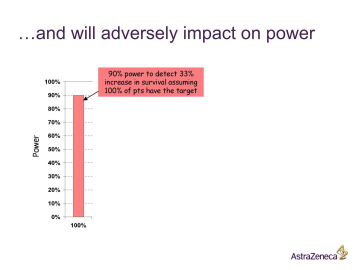 …and will adversely impact on power
