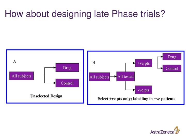 How about designing late Phase trials?