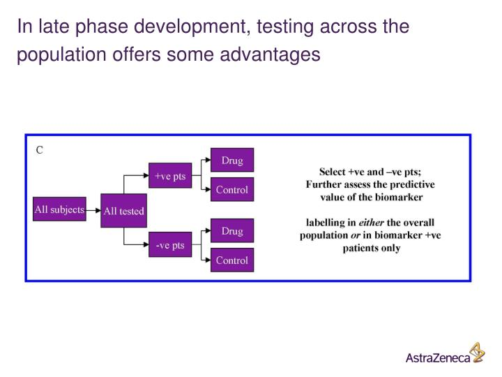 In late phase development, testing across the population offers some advantages