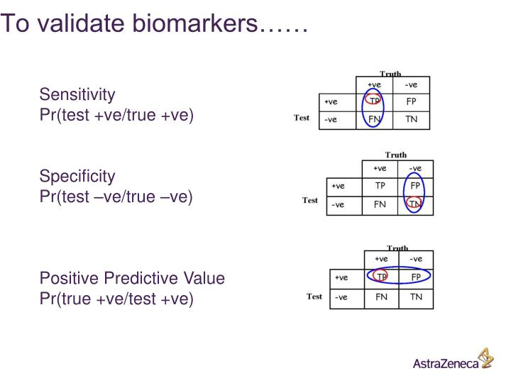 To validate biomarkers……