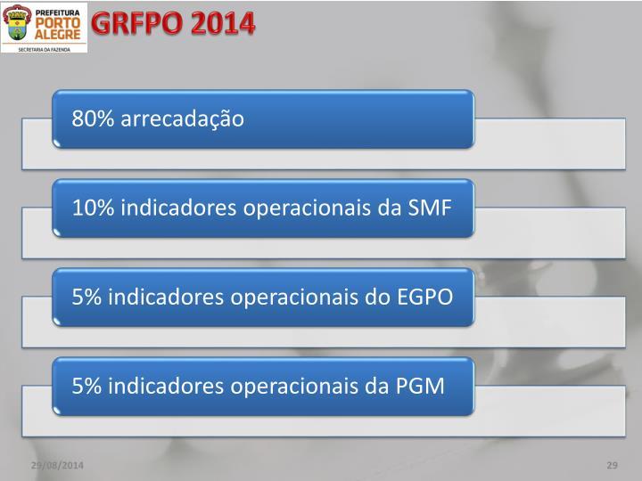 GRFPO 2014