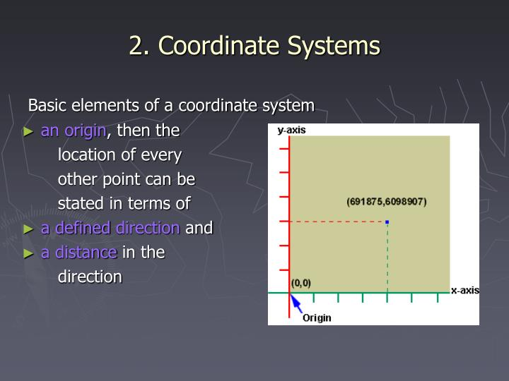 2. Coordinate Systems