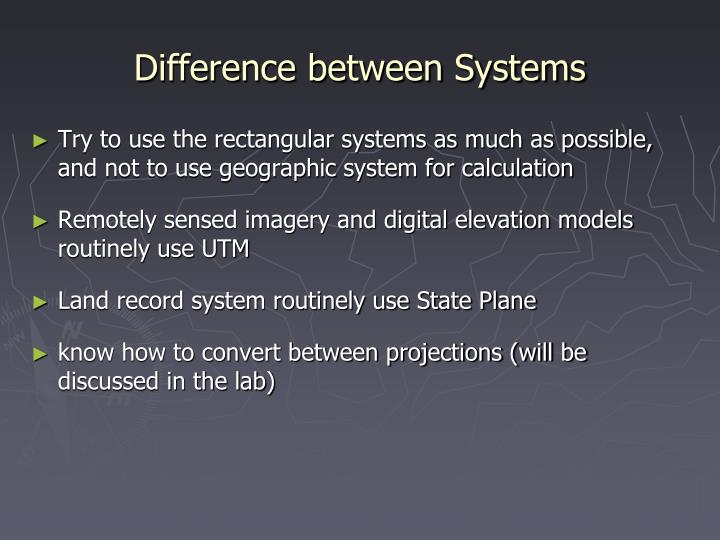 Difference between Systems