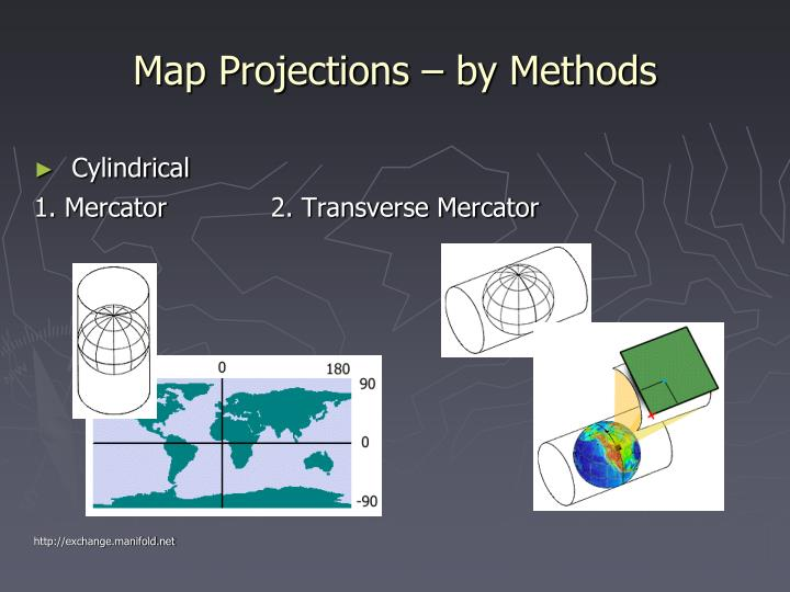 Map Projections – by Methods