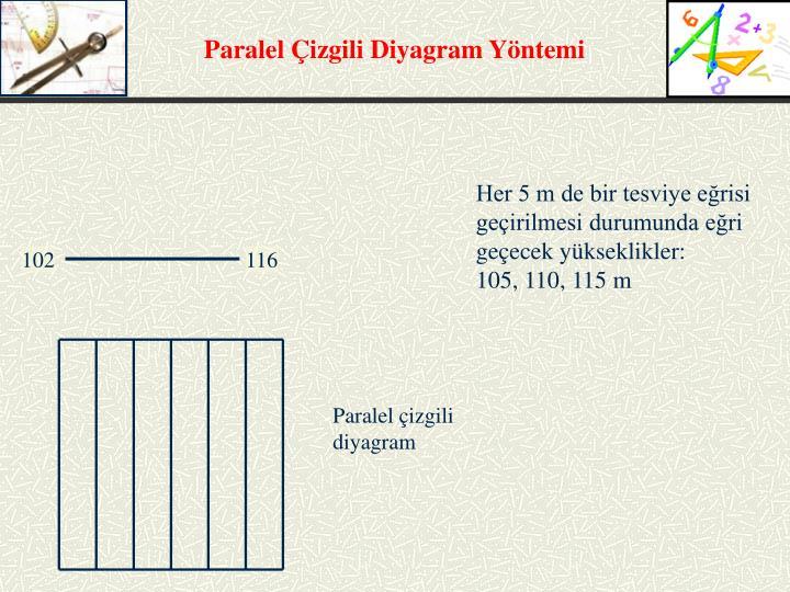 Paralel çizgili diyagram