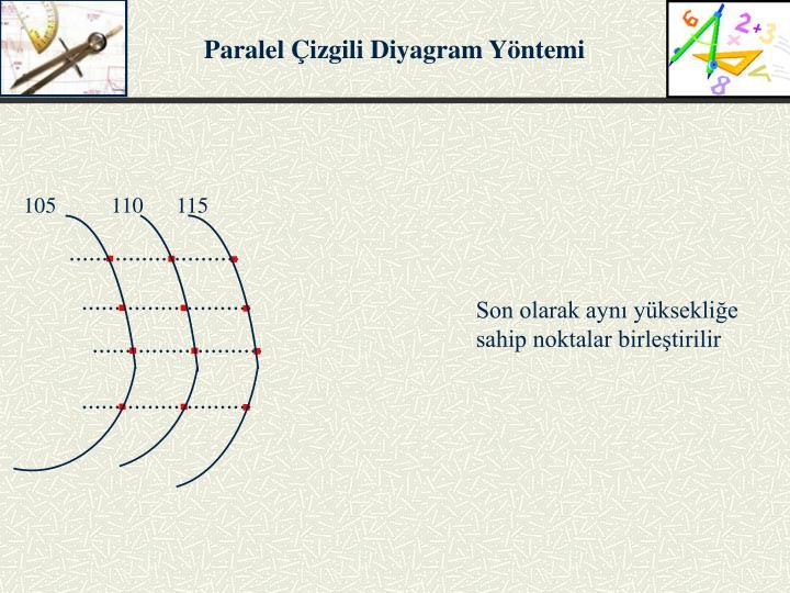Paralel Çizgili Diyagram Yöntemi