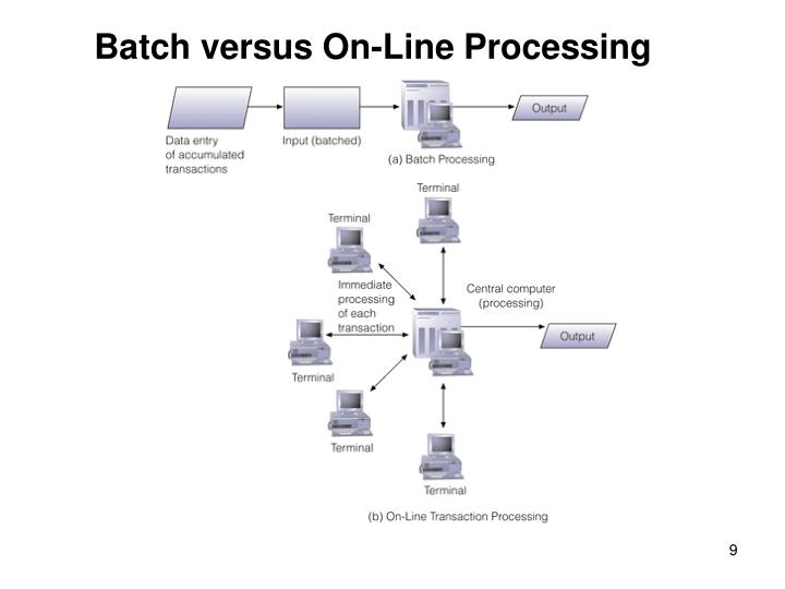 Batch versus On-Line Processing