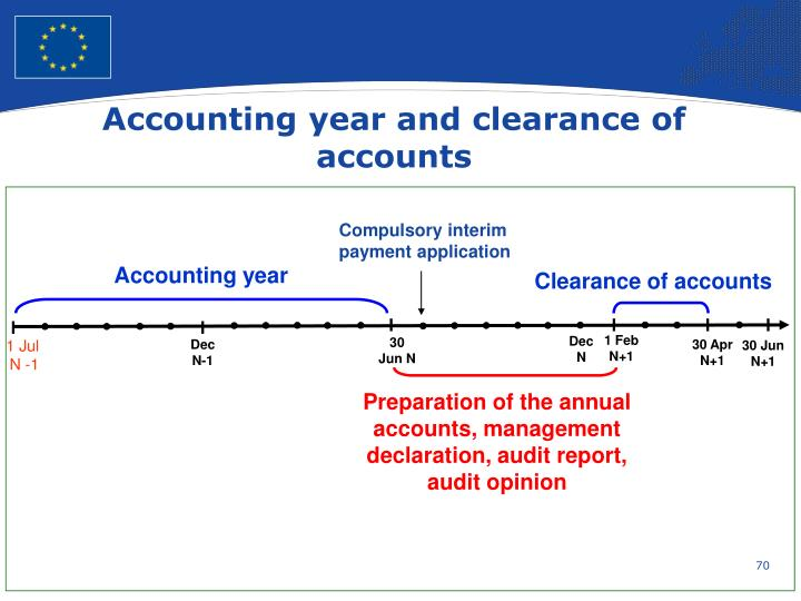Accounting year and clearance of accounts