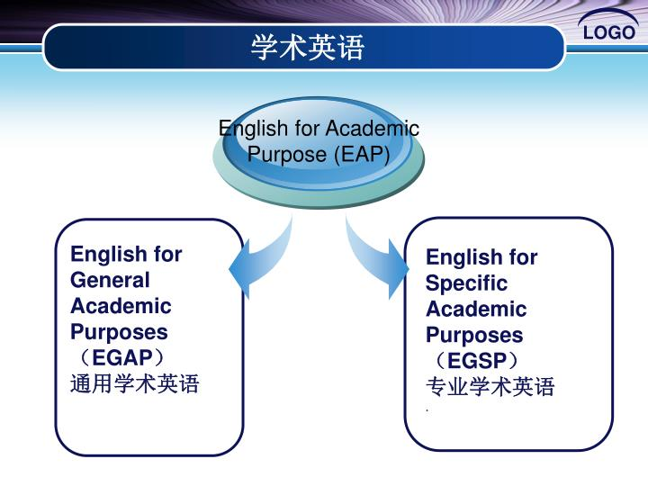 English for Academic Purpose (EAP)