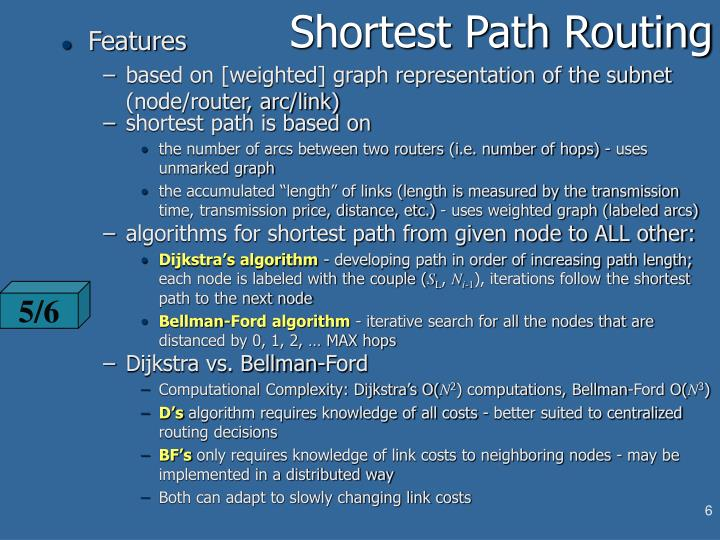 Shortest Path Routing