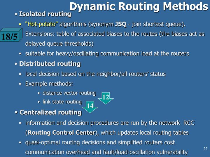 Dynamic Routing Methods