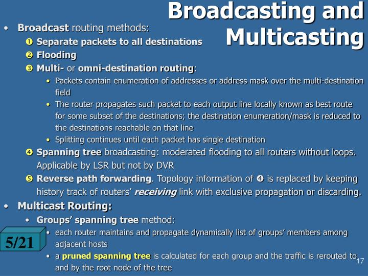 Broadcasting and Multicasting