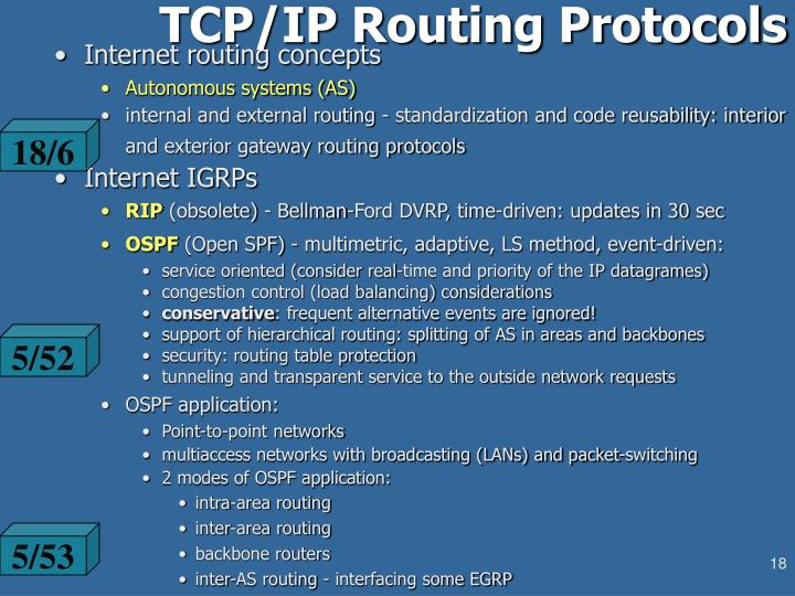 TCP/IP Routing Protocols