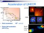 acceleration of uhecr