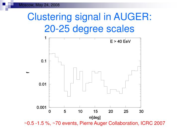 Clustering signal in AUGER: