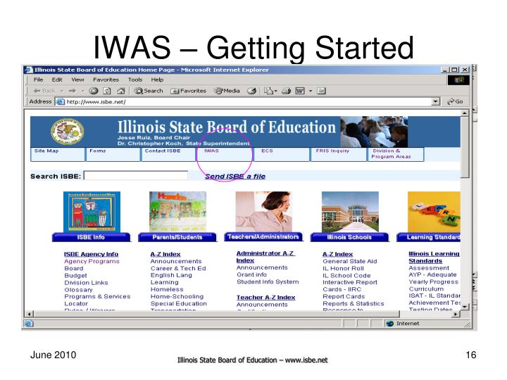IWAS – Getting Started